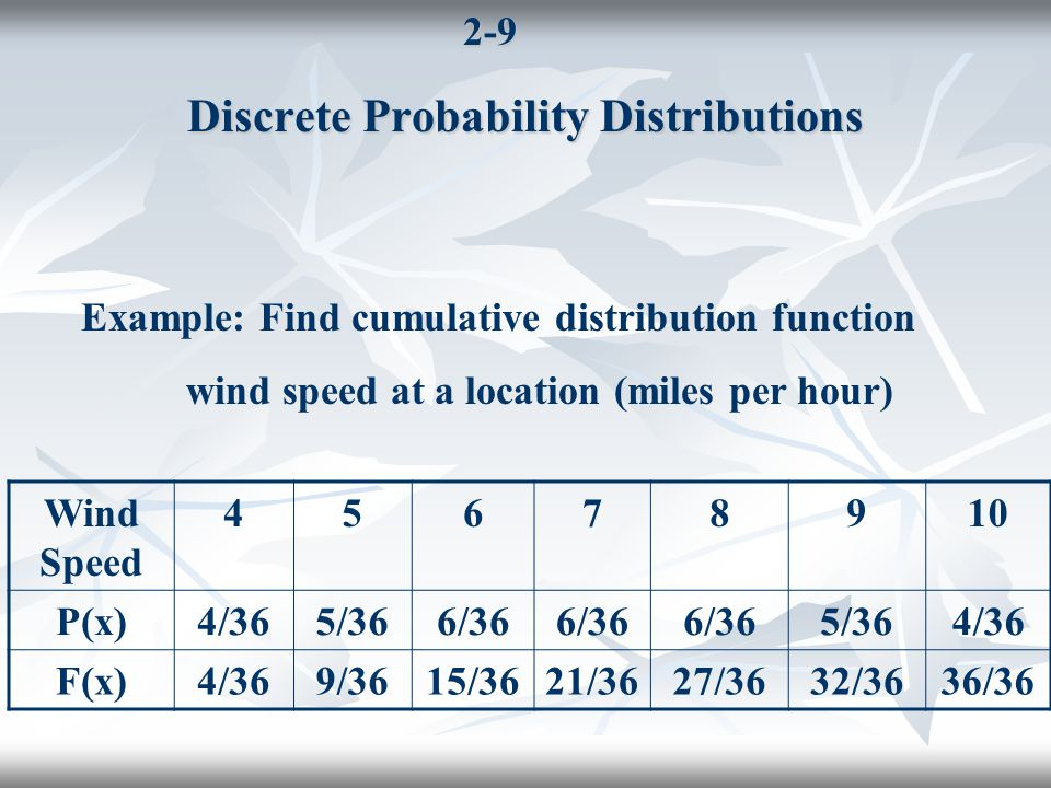 2-9 Discrete Probability Distributions Example: Find cumulative distribution function wind speed at a location (miles per hour) Wind Speed 45678910 P(x)4/365/366/36 5/364/36 F(x)4/369/3615/3621/3627/3632/3636/36