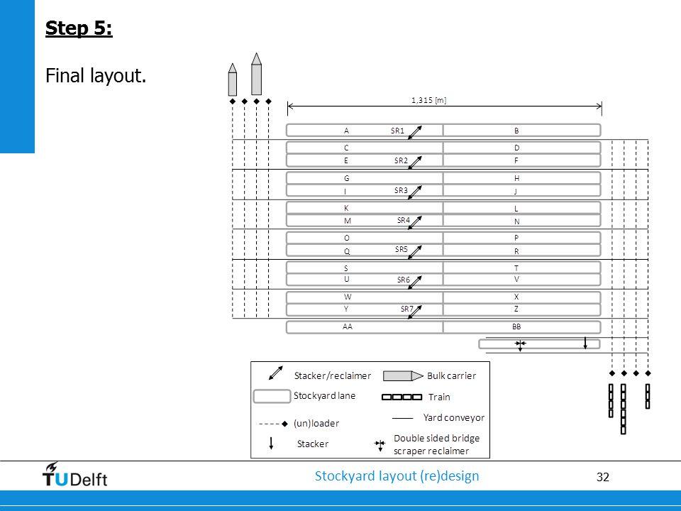 32 Stockyard layout (re)design Step 5: Final layout.