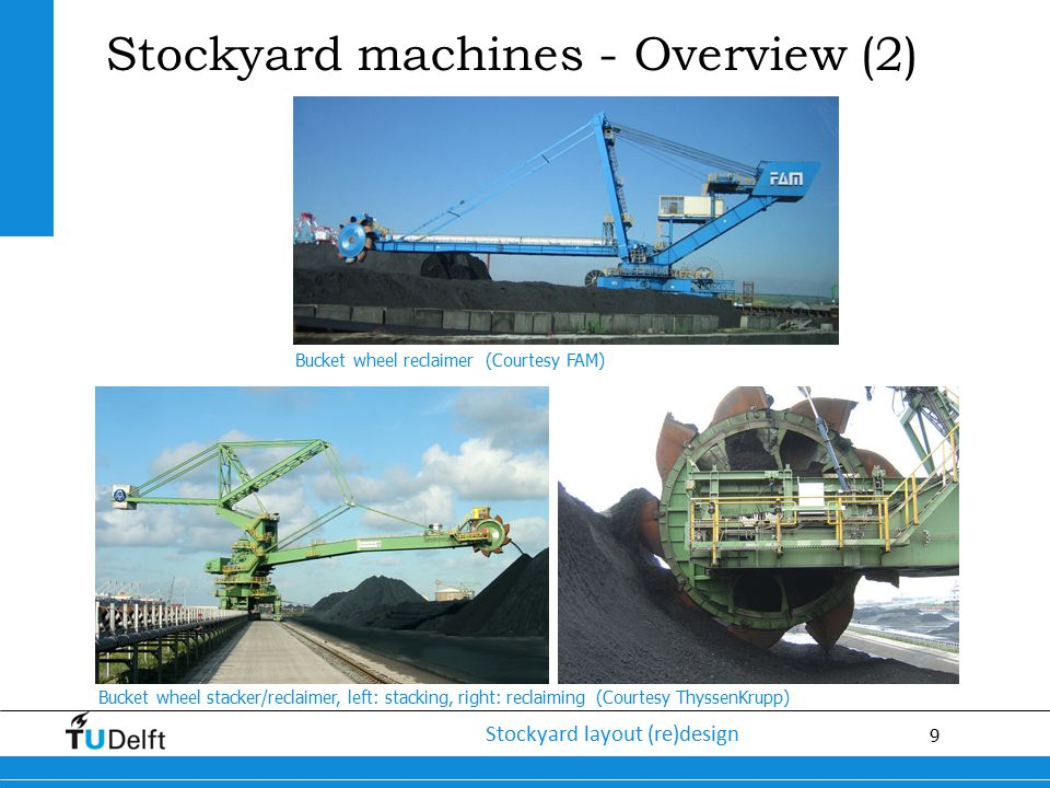 20 Stockyard layout (re)design Blending or homogenizing machines Stacking is the starting point of the blending process.