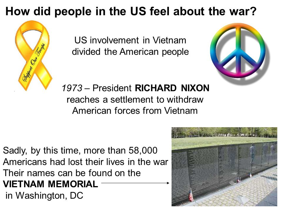How did people in the US feel about the war? US involvement in Vietnam divided the American people 1973 – President RICHARD NIXON reaches a settlement