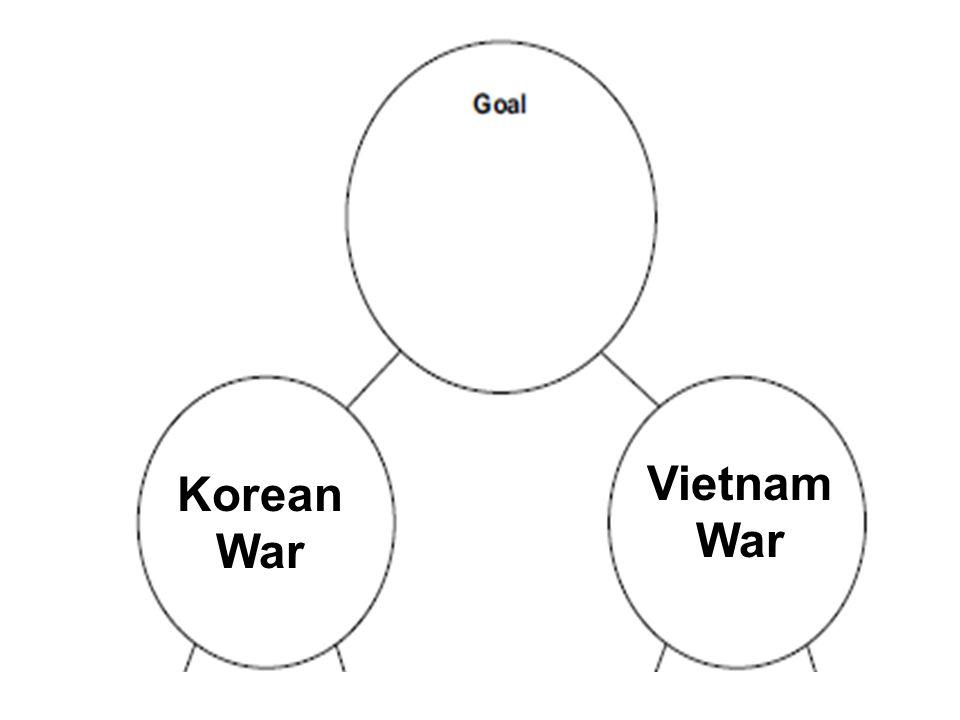 Korean War Vietnam War