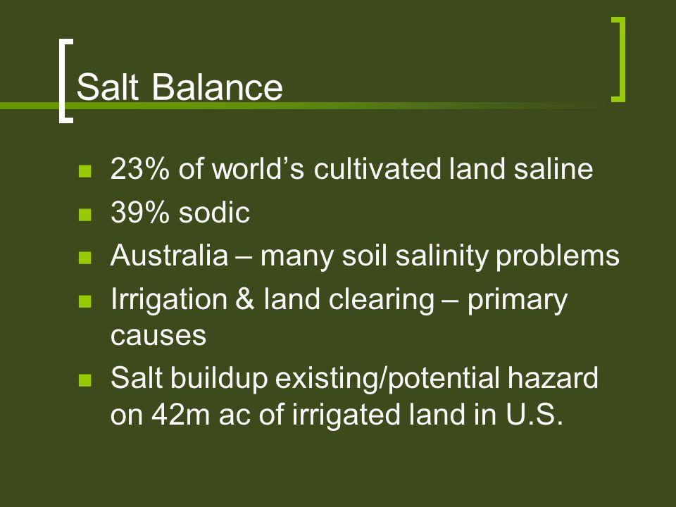 Salt Balance 23% of world's cultivated land saline 39% sodic Australia – many soil salinity problems Irrigation & land clearing – primary causes Salt