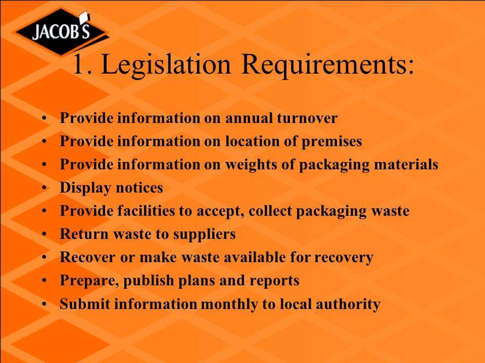 1. Legislation Requirements: Provide information on annual turnover Provide information on location of premises Provide information on weights of pack