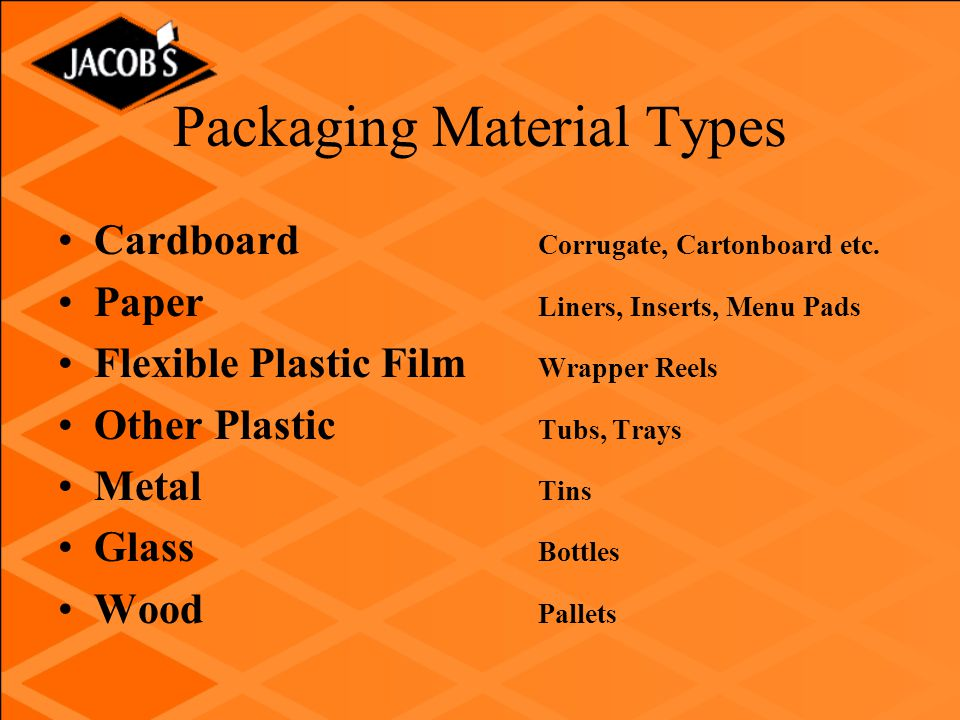 Packaging Material Types Cardboard Corrugate, Cartonboard etc.