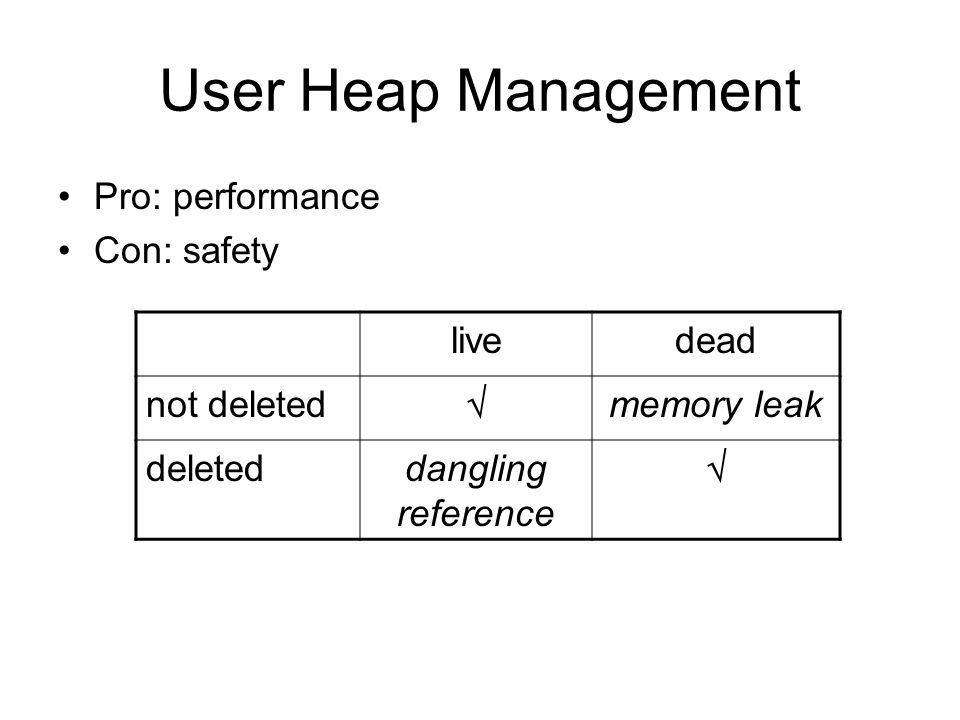 User Heap Management Pro: performance Con: safety livedead not deleted  memory leak deleteddangling reference 