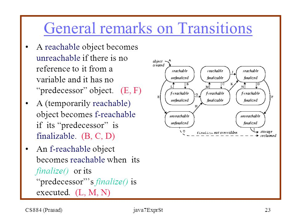 CS884 (Prasad)java7ExprSt23 General remarks on Transitions A reachable object becomes unreachable if there is no reference to it from a variable and it has no predecessor object.