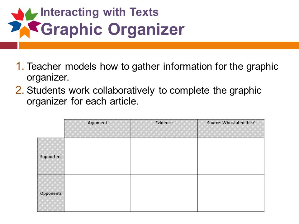 Interacting with Texts Graphic Organizer 1.
