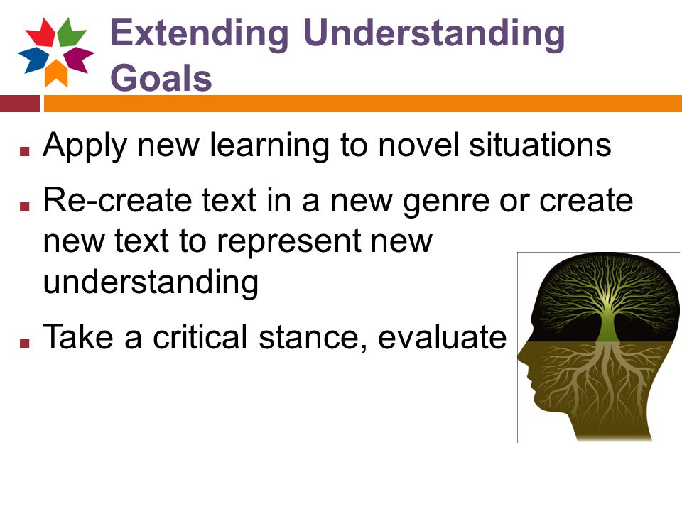 Extending Understanding Goals ■ Apply new learning to novel situations ■ Re-create text in a new genre or create new text to represent new understandi