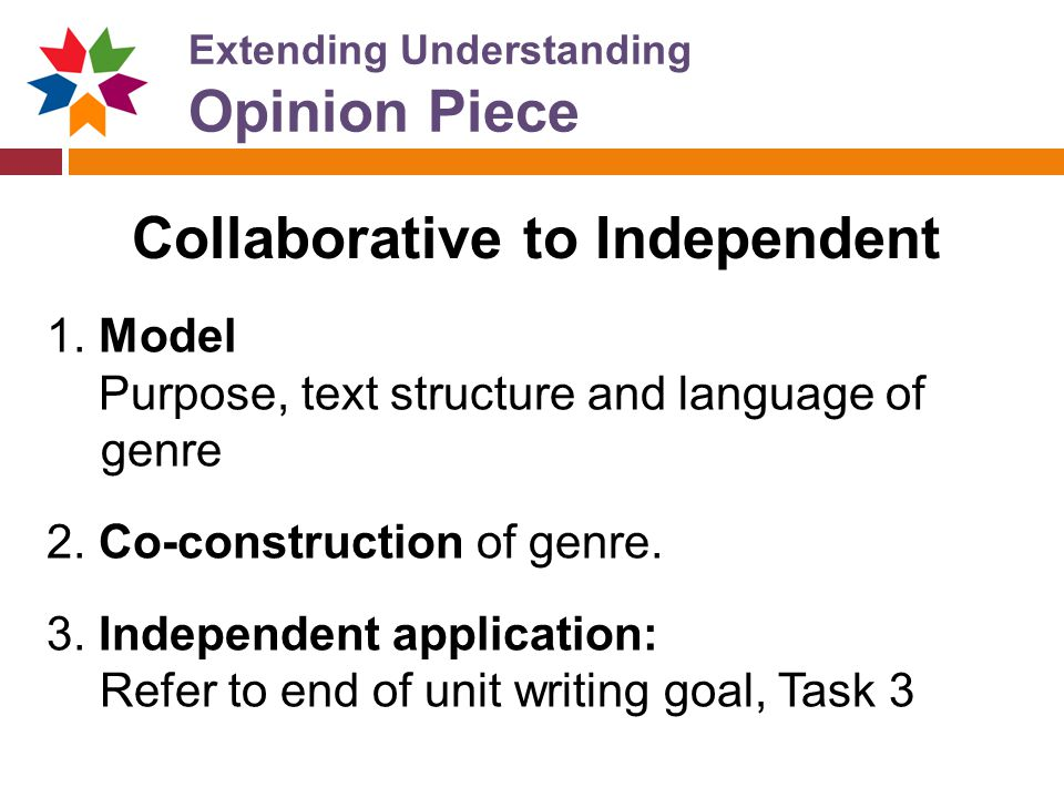 Extending Understanding Opinion Piece 1.Model Purpose, text structure and language of genre 2.
