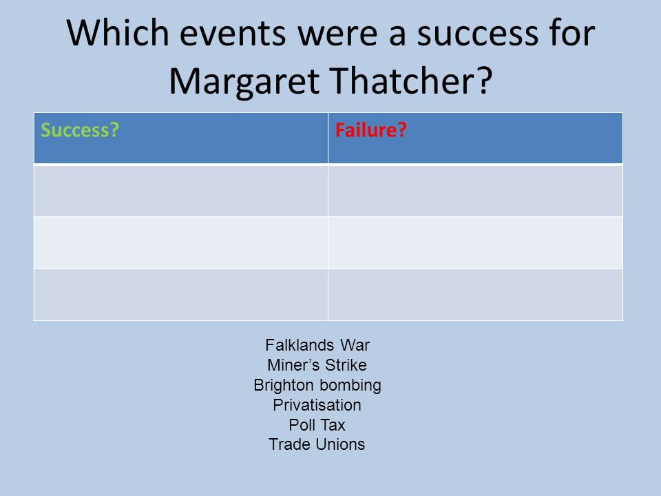 Which events were a success for Margaret Thatcher.