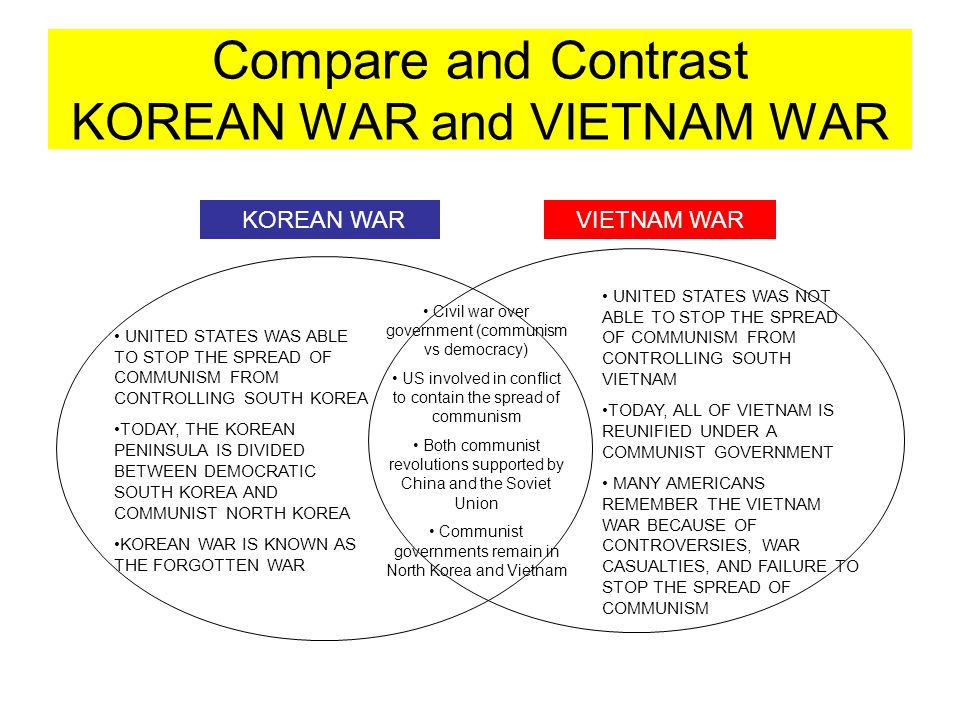 Compare and Contrast KOREAN WAR and VIETNAM WAR KOREAN WARVIETNAM WAR Civil war over government (communism vs democracy) US involved in conflict to co