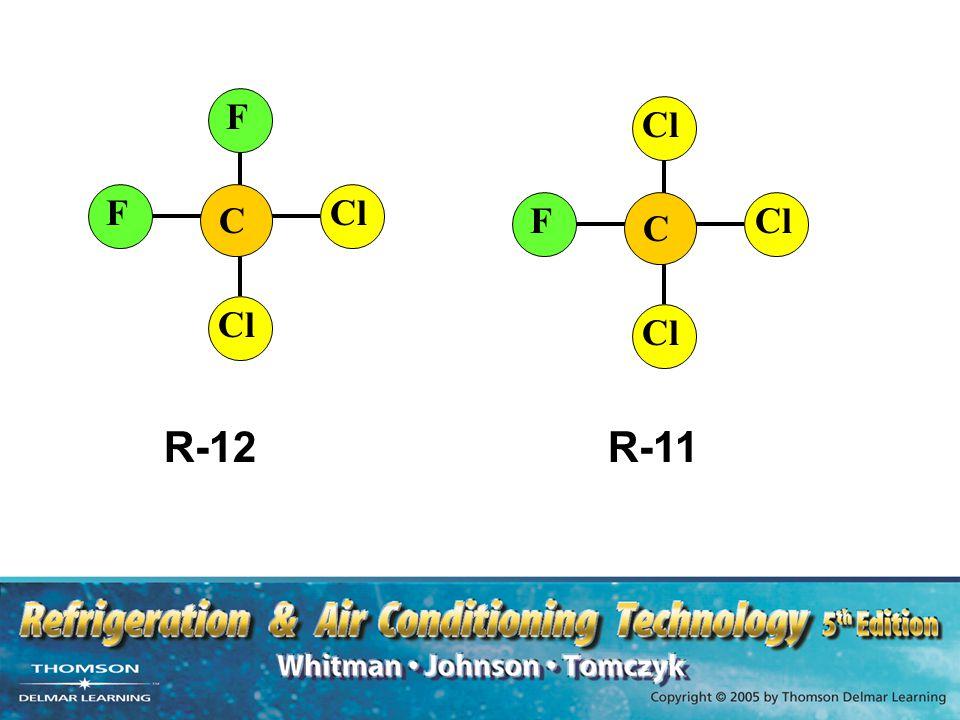 C Cl F F R-12 R-11 C Cl F