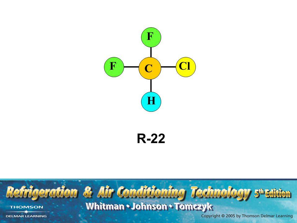 C H F ClF R-22