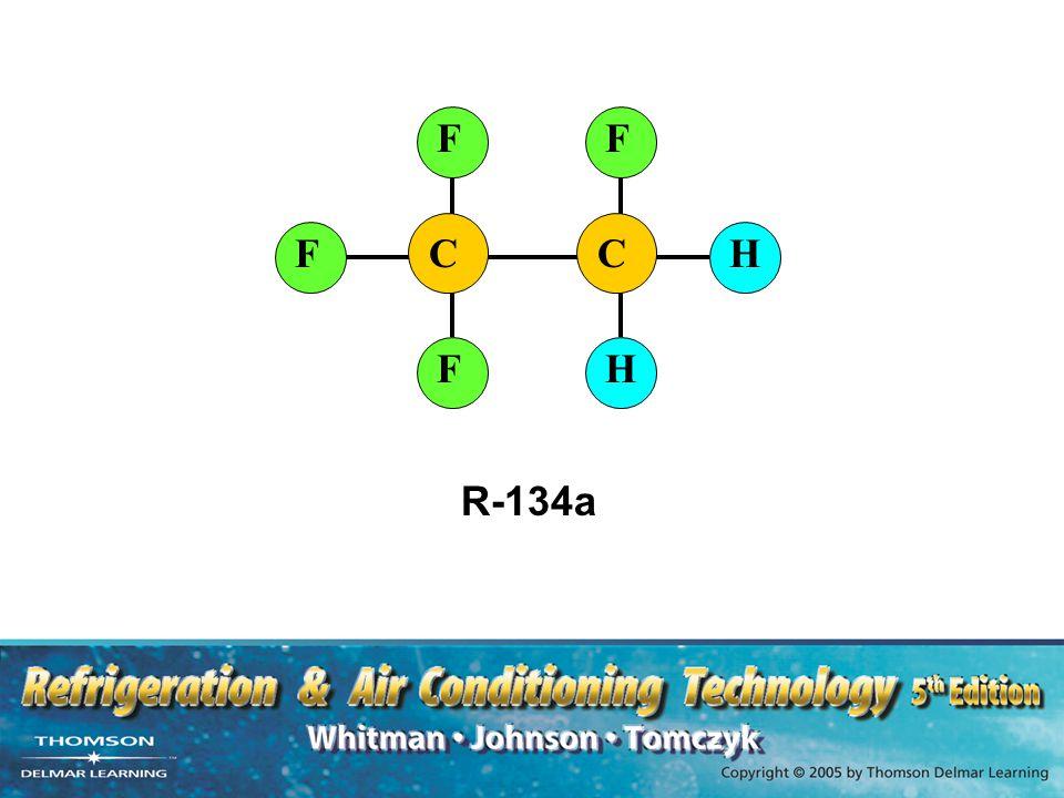 C F F C H F HF R-134a