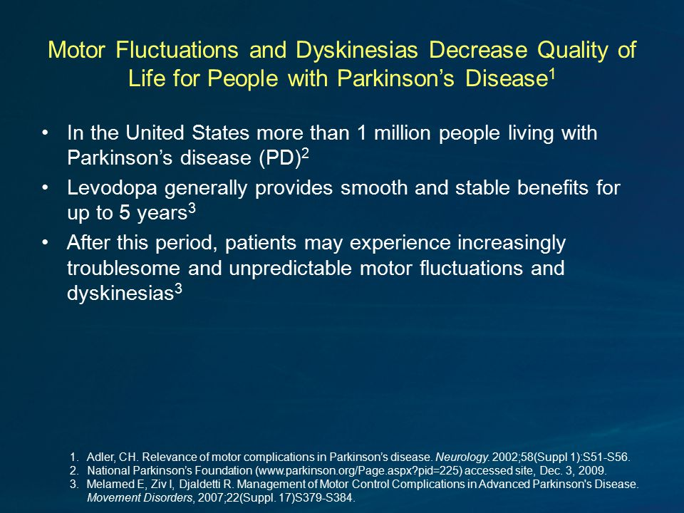 Motor Fluctuations and Dyskinesias Decrease Quality of Life for People with Parkinson's Disease 1 In the United States more than 1 million people living with Parkinson's disease (PD) 2 Levodopa generally provides smooth and stable benefits for up to 5 years 3 After this period, patients may experience increasingly troublesome and unpredictable motor fluctuations and dyskinesias 3 1.Adler, CH.