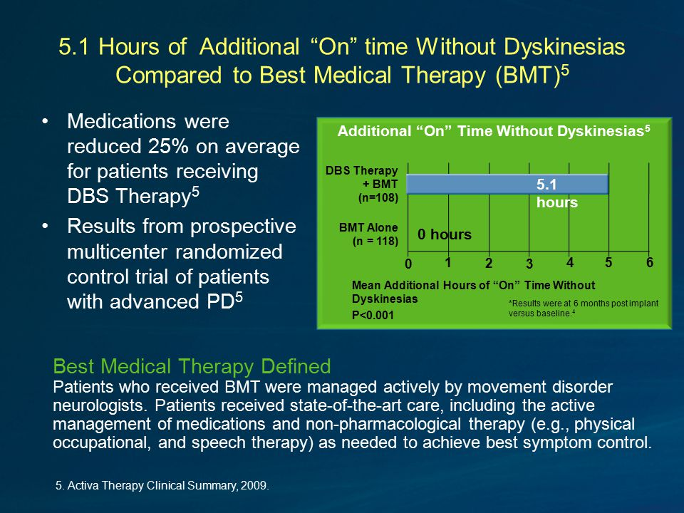 Medications were reduced 25% on average for patients receiving DBS Therapy 5 Results from prospective multicenter randomized control trial of patients with advanced PD 5 5.