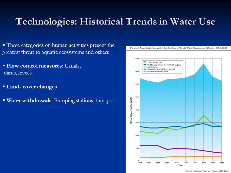 Technologies: Historical Trends in Water Use  Three categories of human activities present the greatest threat to aquatic ecosystems and others  Flow control measures: Canals, dams, levees.