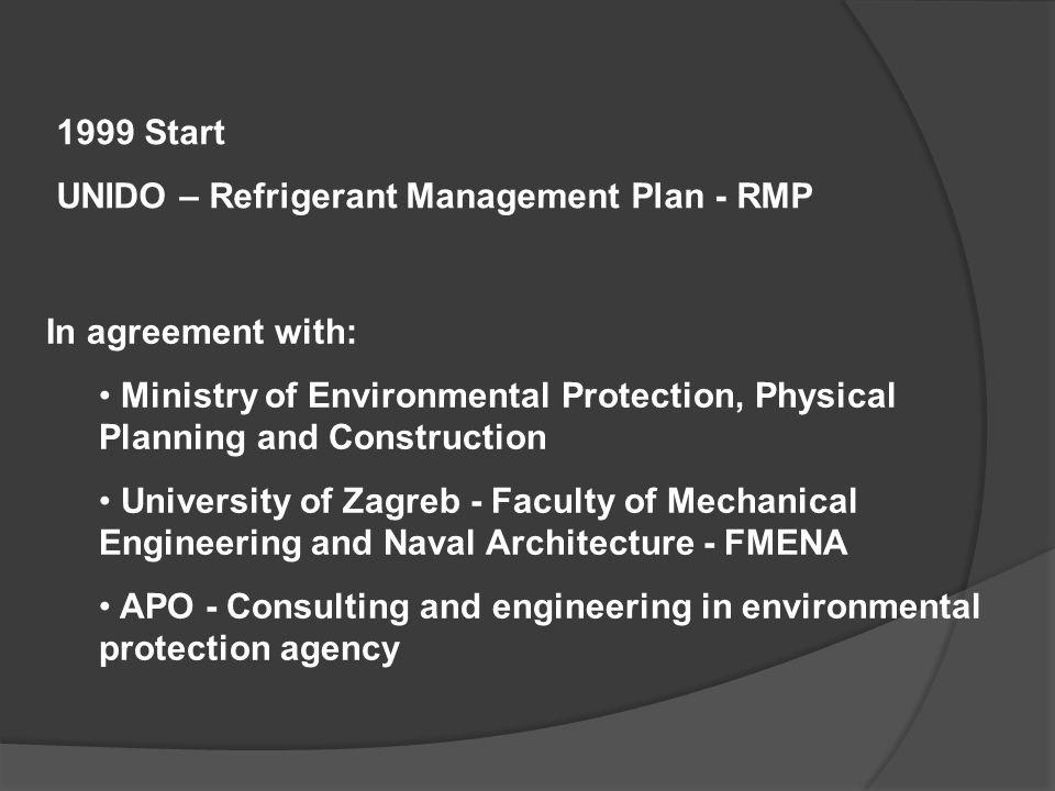 RMP Tasks: I.to establish four Local Training Centers (Osijek, Rijeka, Split and Zagreb) II.to establish four Local Reclaiming Centers (Osijek, Rijeka, Split and Zagreb) III.to train Custom Officers