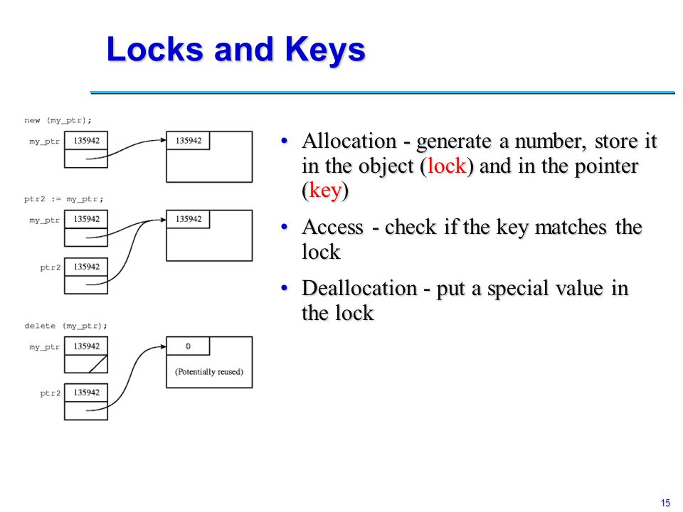 15 Locks and Keys Allocation - generate a number, store it in the object (lock) and in the pointer (key)Allocation - generate a number, store it in the object (lock) and in the pointer (key) Access - check if the key matches the lockAccess - check if the key matches the lock Deallocation - put a special value in the lockDeallocation - put a special value in the lock