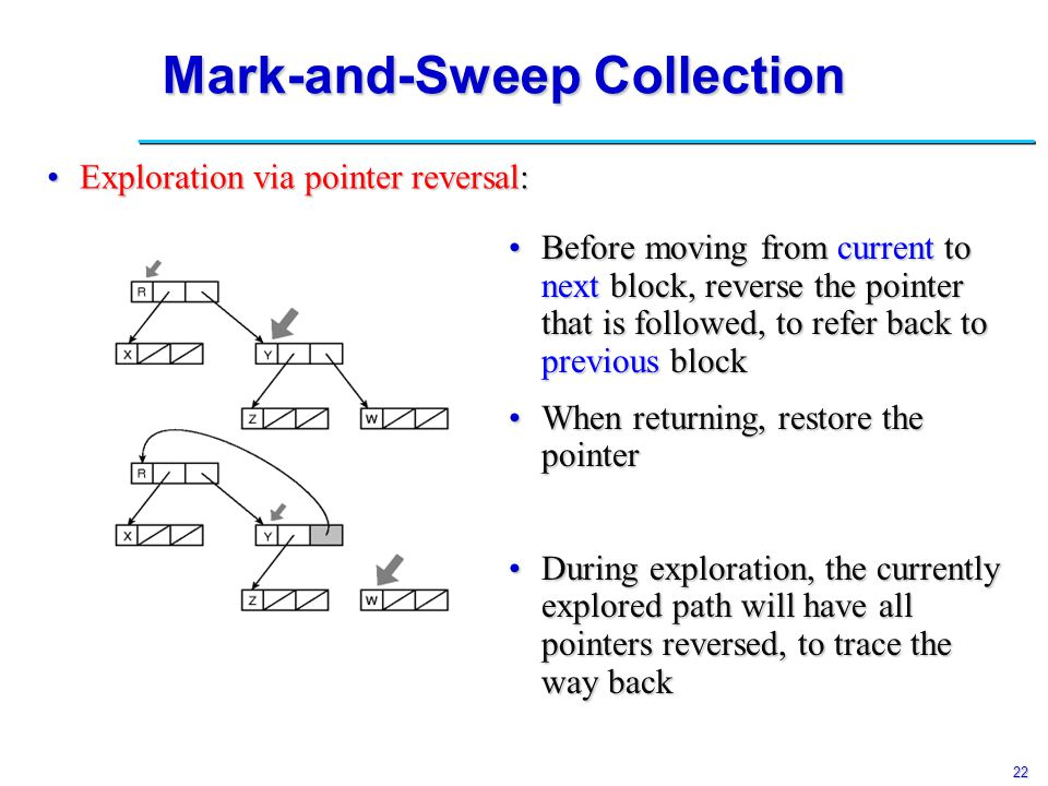 23 Heap-based Allocation The heap is a region of storage in which subblock can be allocated and deallocatedThe heap is a region of storage in which subblock can be allocated and deallocated –This not the heap data structure