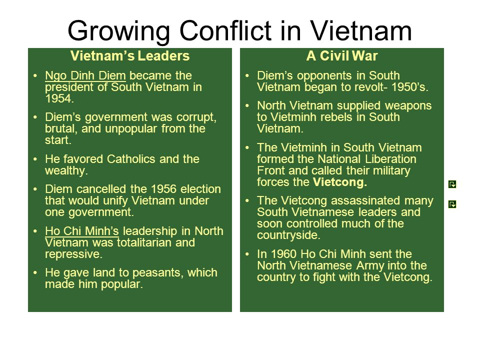 Growing Conflict in Vietnam Vietnam's Leaders Ngo Dinh Diem became the president of South Vietnam in 1954. Diem's government was corrupt, brutal, and