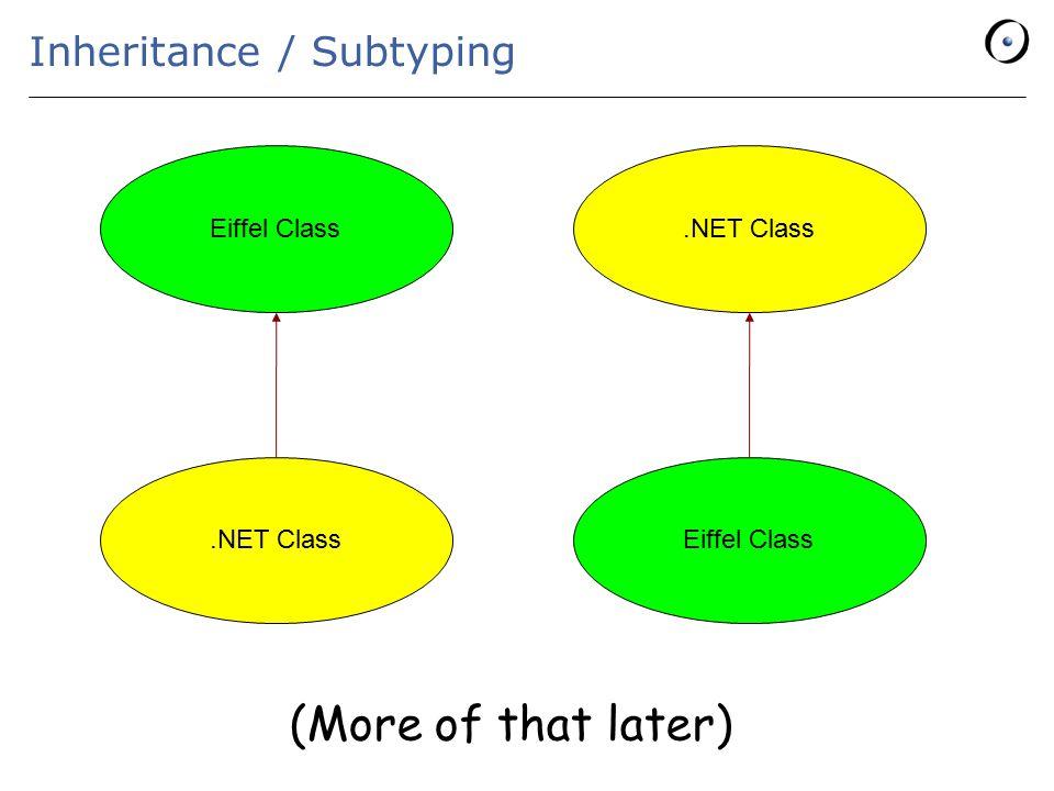 Inheritance / Subtyping Eiffel Class.NET Class (More of that later).NET Class Eiffel Class