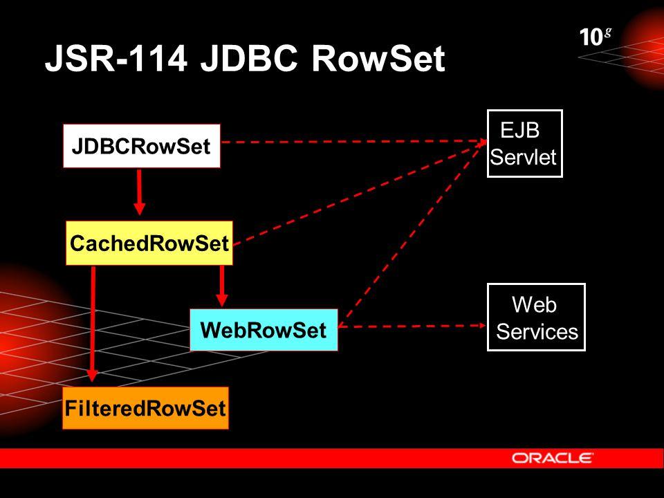 JSR-114 JDBC RowSet JDBCRowSet CachedRowSet FilteredRowSet WebRowSet EJB Servlet Web Services
