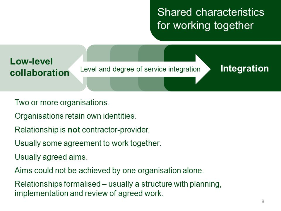Shared characteristics for working together Two or more organisations.