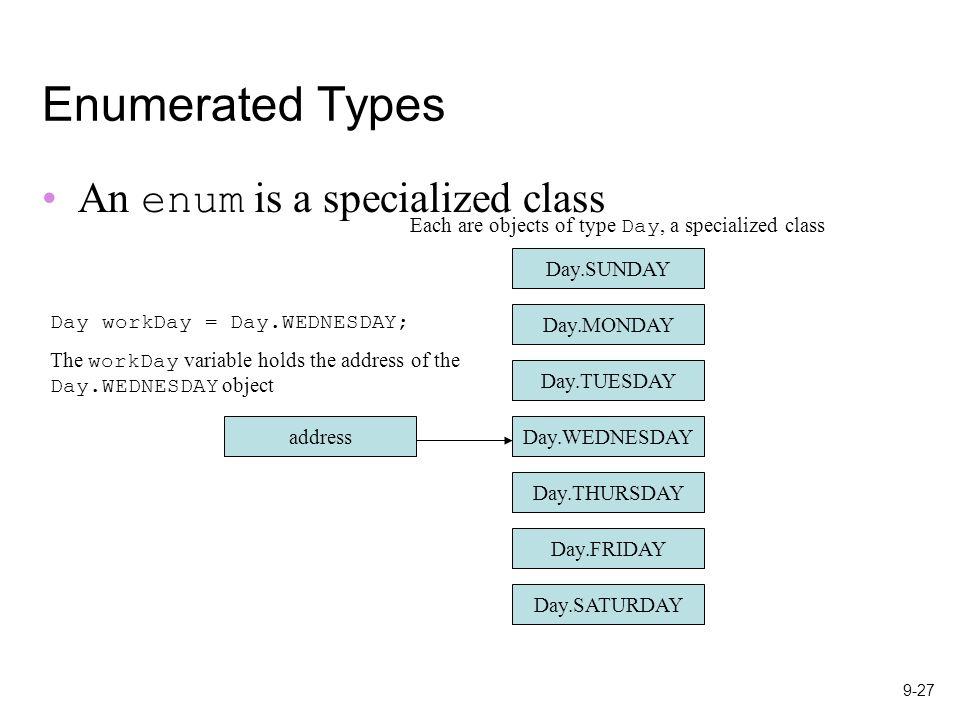 9-27 Enumerated Types An enum is a specialized class Day.MONDAY Day.TUESDAY Day.WEDNESDAY Day.SUNDAY Day.THURSDAY Day.FRIDAY Day.SATURDAY address Each are objects of type Day, a specialized class Day workDay = Day.WEDNESDAY; The workDay variable holds the address of the Day.WEDNESDAY object