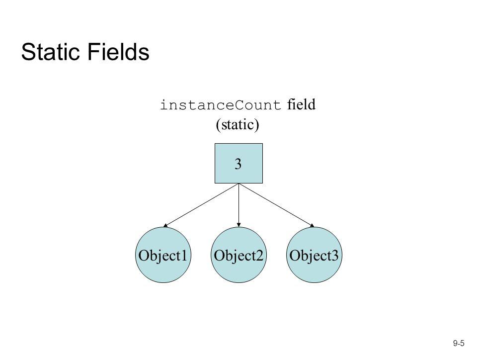 9-5 Static Fields instanceCount field (static) 3 Object1Object3Object2