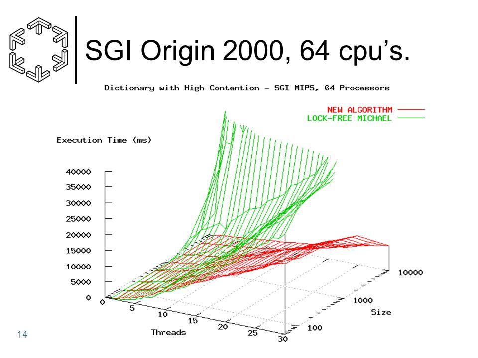 14 SGI Origin 2000, 64 cpu's.
