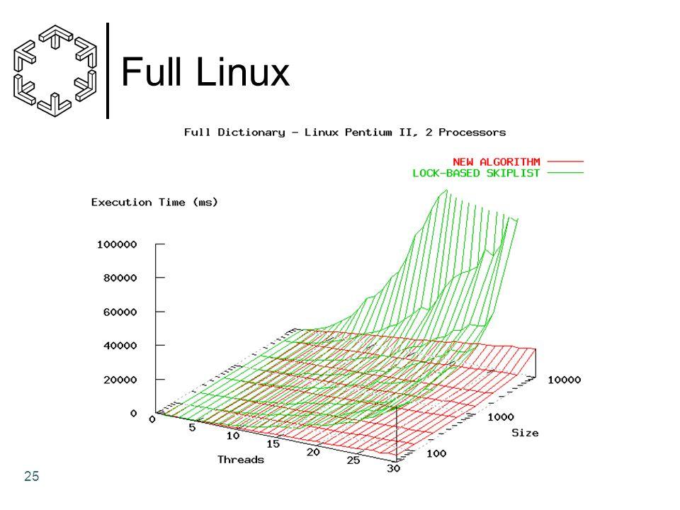 25 Full Linux
