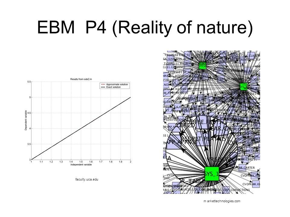 EBM P4 (Reality of nature) faculty.uca.edu m arkettechnologies.com