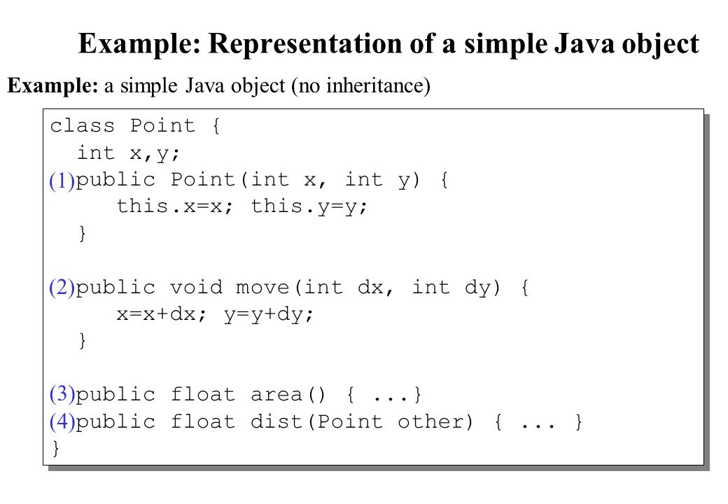 Example: Representation of a simple Java object Example: a simple Java object (no inheritance) class Point { int x,y; public Point(int x, int y) { thi