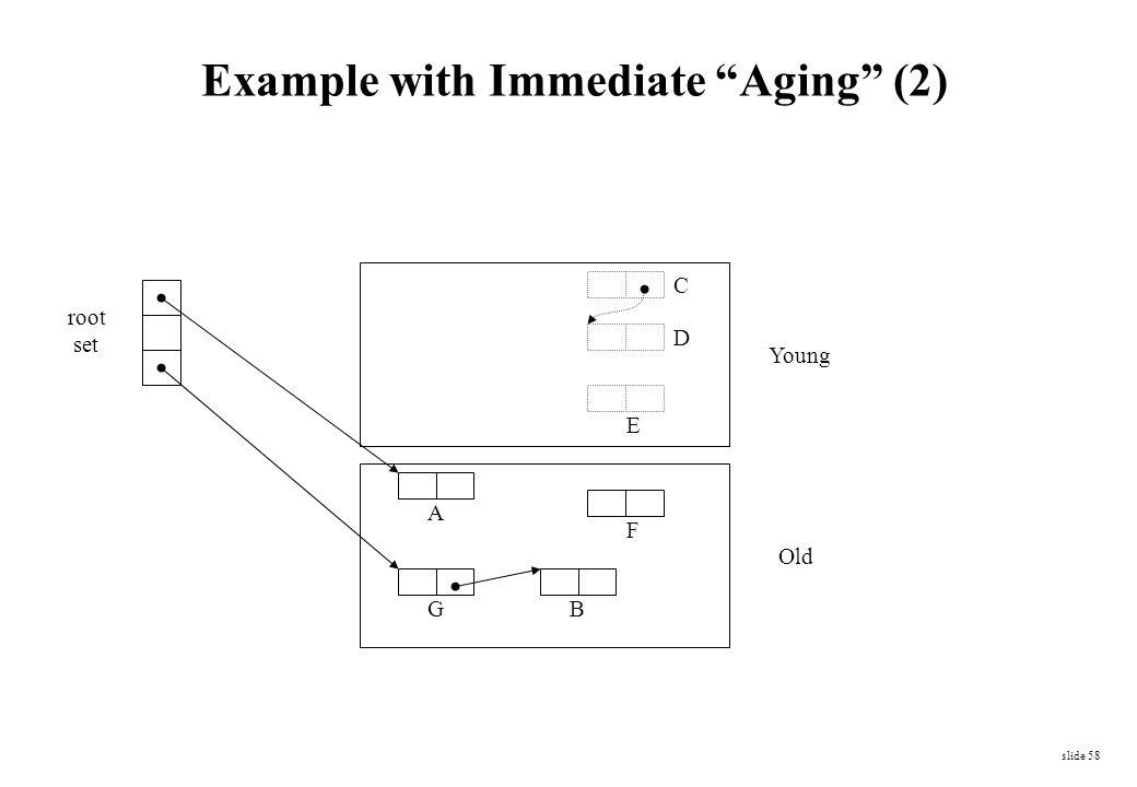 "slide 58 Young Old root set A B D E F G C Example with Immediate ""Aging"" (2)"