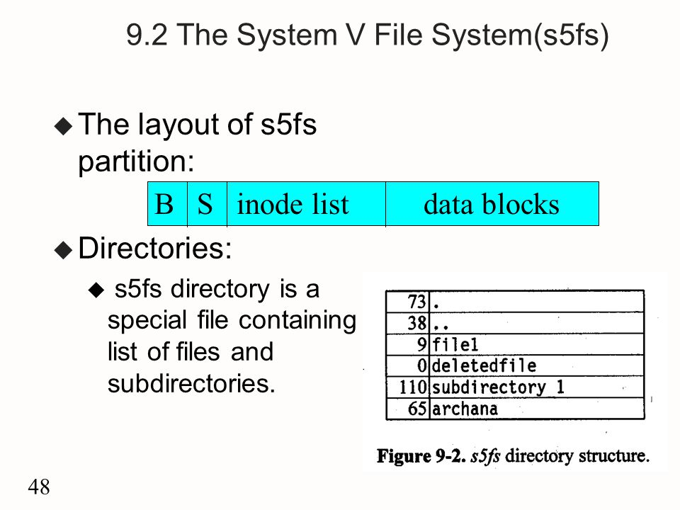 48 9.2 The System V File System(s5fs) u The layout of s5fs partition: u Directories: u s5fs directory is a special file containing a list of files and subdirectories.