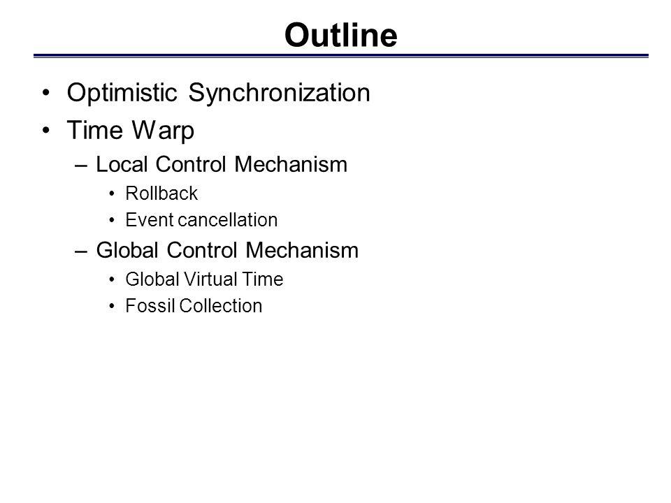 Outline Optimistic Synchronization Time Warp –Local Control Mechanism Rollback Event cancellation –Global Control Mechanism Global Virtual Time Fossil