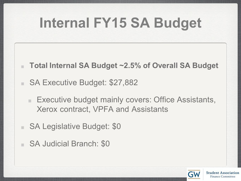 Internal FY15 SA Budget Total Internal SA Budget ~2.5% of Overall SA Budget SA Executive Budget: $27,882 Executive budget mainly covers: Office Assistants, Xerox contract, VPFA and Assistants SA Legislative Budget: $0 SA Judicial Branch: $0