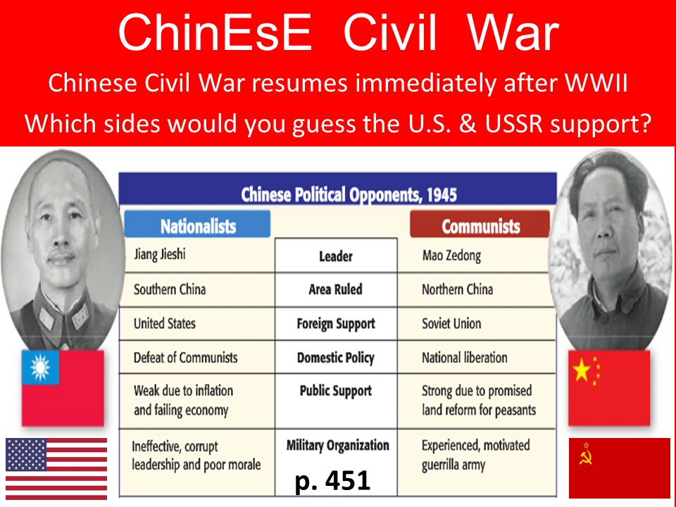 ChinEsE Civil War p. 451 Chinese Civil War resumes immediately after WWII Which sides would you guess the U.S. & USSR support?