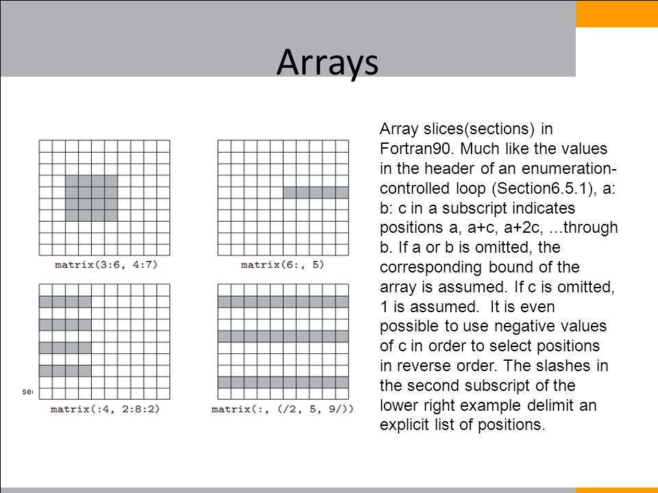Arrays Array slices(sections) in Fortran90.