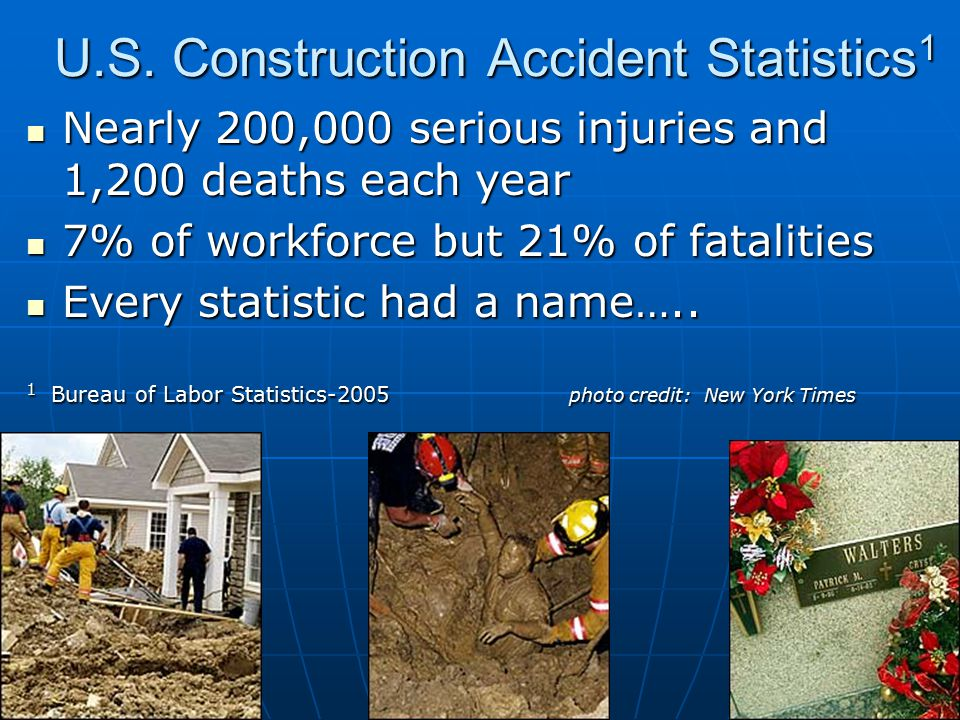 Accidents Linked to Design 1,2 22% of 226 injuries that occurred from 2000-2002 in Oregon, WA and CA 22% of 226 injuries that occurred from 2000-2002 in Oregon, WA and CA 42% of 224 fatalities in US between 1990- 2003 42% of 224 fatalities in US between 1990- 2003 In Europe, a 1991 study concluded that 60% of fatal accidents resulted in part from decisions made before site work began In Europe, a 1991 study concluded that 60% of fatal accidents resulted in part from decisions made before site work began 1 Behm, Linking Construction Fatalities to the Design for Construction Safety Concept , 2005 2 European Foundation for the Improvement of Living and Working Conditions