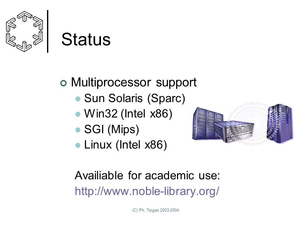 (C) Ph. Tsigas 2003-2004 Status Multiprocessor support Sun Solaris (Sparc) Win32 (Intel x86) SGI (Mips) Linux (Intel x86) Availiable for academic use: