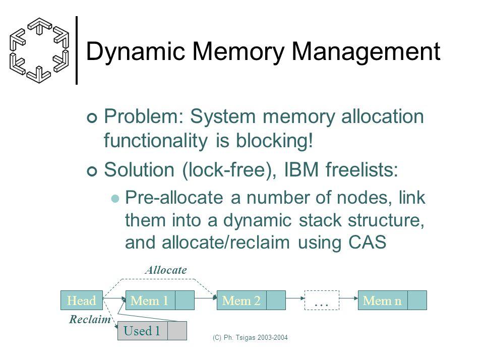 (C) Ph. Tsigas 2003-2004 Dynamic Memory Management Problem: System memory allocation functionality is blocking! Solution (lock-free), IBM freelists: P