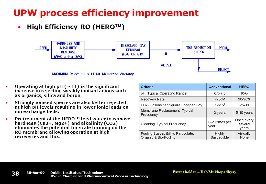 38 30-Apr-09Dublin Institute of Technology MSc in Chemical and Pharmaceutical Process Technology UPW process efficiency improvement High Efficiency RO (HERO TM ) Operating at high pH (~ 11) is the significant increase in rejecting weakly ionised anions such as organics, silica and boron.