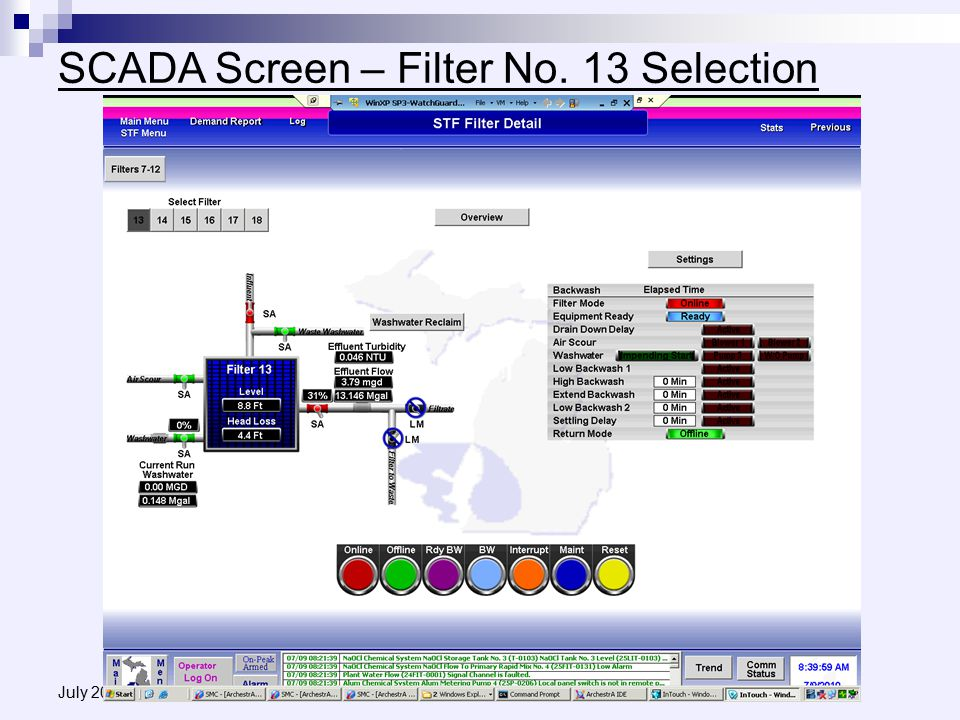 July 2010 SCADA Screen – Filter No. 13 Selection
