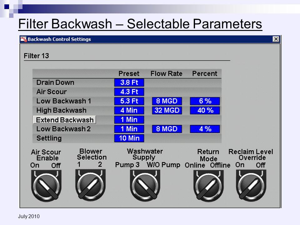 July 2010 Filter Backwash – Selectable Parameters