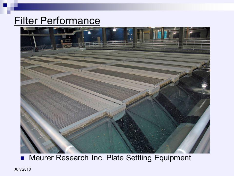 July 2010 Filter Performance Meurer Research Inc. Plate Settling Equipment