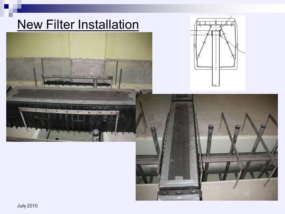 July 2010 New Filter Installation Filter Underdrain J-Tube Riser Air Scour Manifold