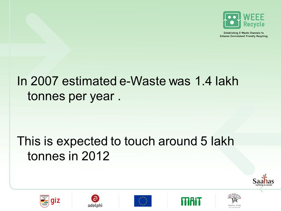 In 2007 estimated e-Waste was 1.4 lakh tonnes per year.