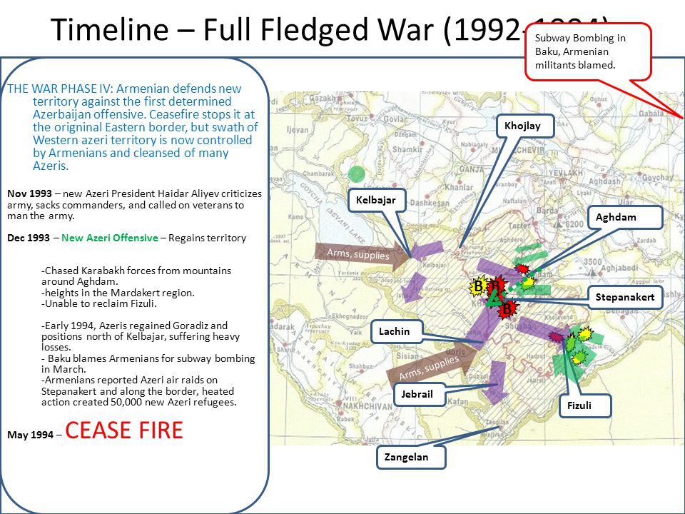 Timeline – Full Fledged War (1992-1994) Khojlay THE WAR PHASE IV: Armenian defends new territory against the first determined Azerbaijan offensive.